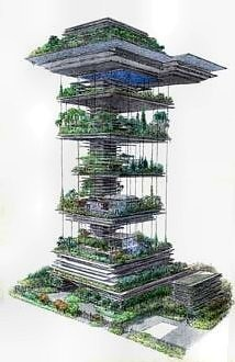 Living Walls, Vertical Gardens and Sky Farm