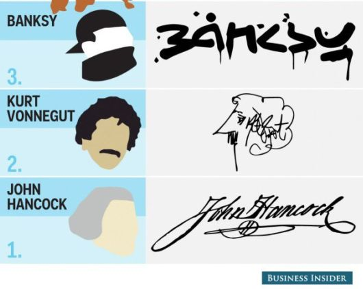 Famous Celebrities Have The Most Creative Signatures